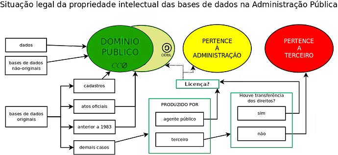 decideAberto-govBR-v3b