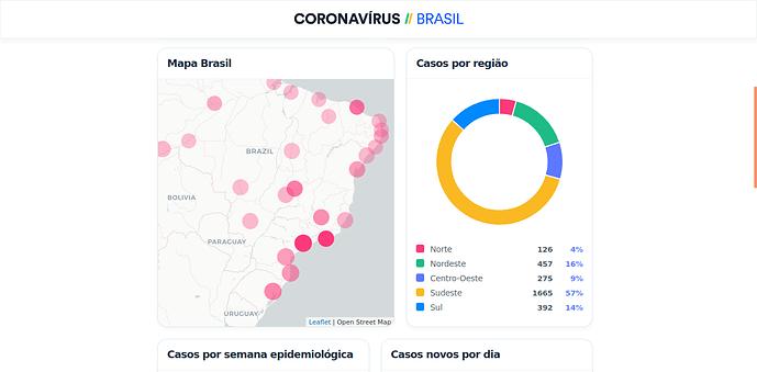 Screenshot_2020-03-26 Coronavírus Brasil